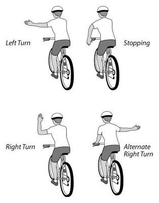 Hand Signals via Biking Gotham